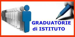 Graduatorie di Istituto
