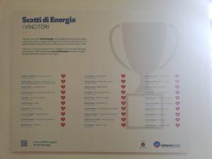 Scatti di energia