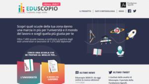eduscopio_2020_21